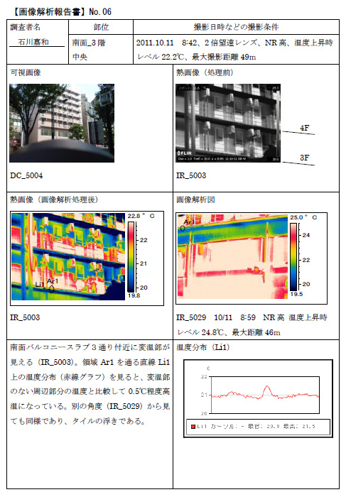 hotel case study analysis